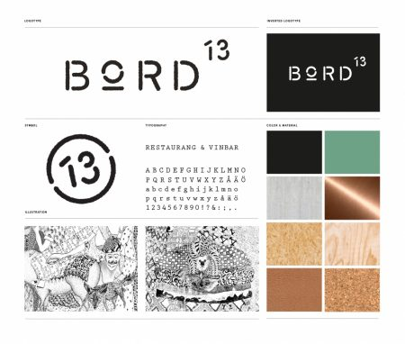 Bord13_Identity1-1250x1061